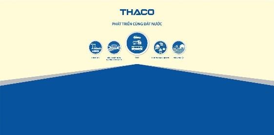 Địa ốc Đại Quang Minh Tuyển dụng 17913 - Hoteljob.vn